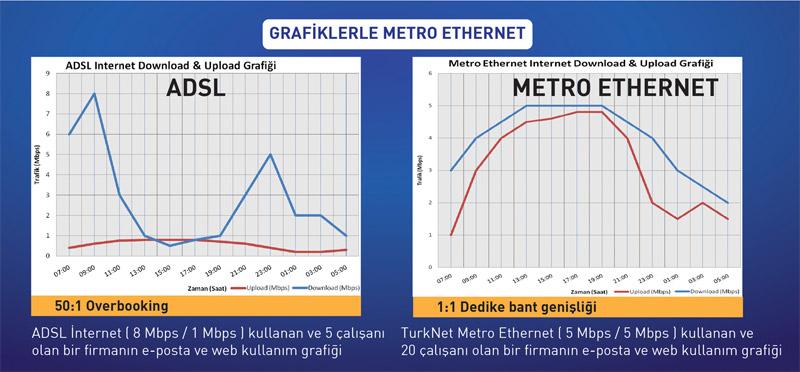 metro-ethernet-grafik